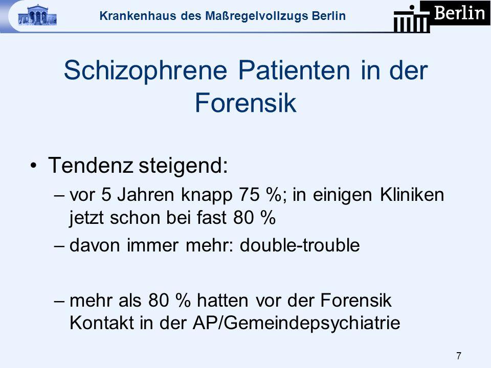 Schizophrene Patienten in der Forensik