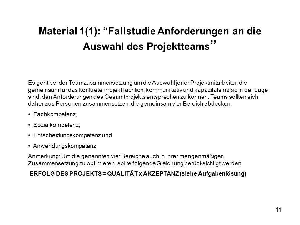 Material 1(1): Fallstudie Anforderungen an die Auswahl des Projektteams