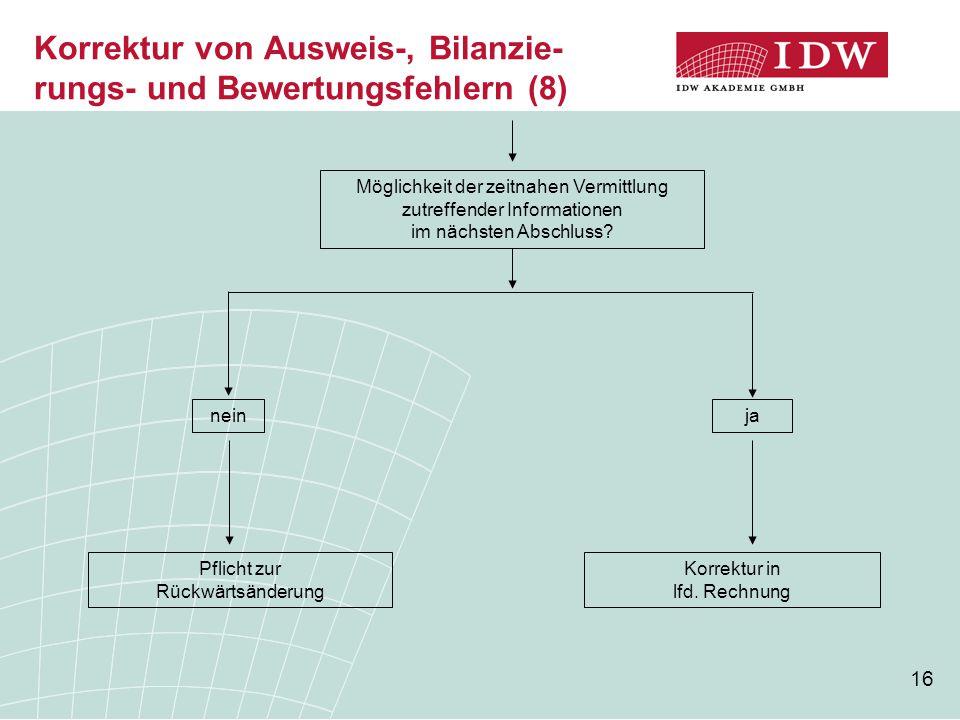 Korrektur von Ausweis-, Bilanzie-rungs- und Bewertungsfehlern (8)