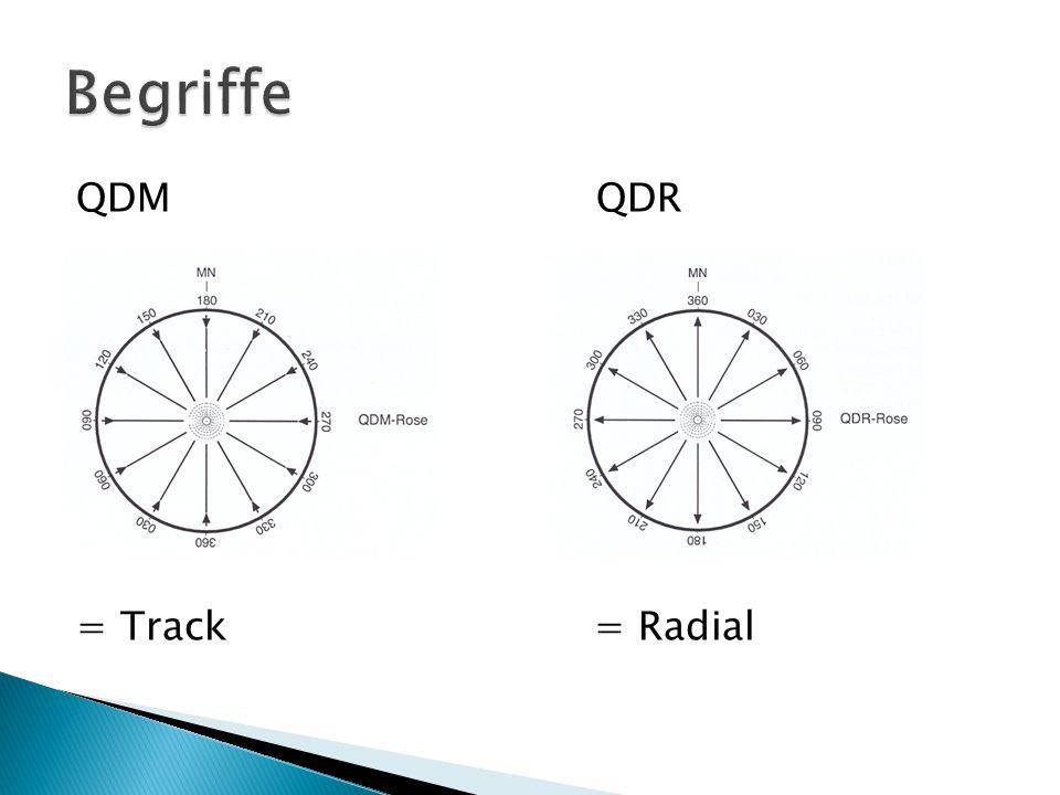 Begriffe QDM QDR = Track = Radial