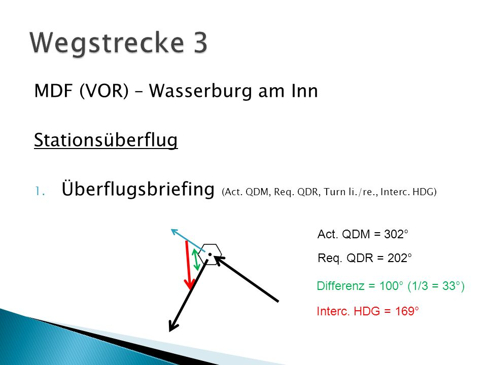Wegstrecke 3 MDF (VOR) – Wasserburg am Inn Stationsüberflug