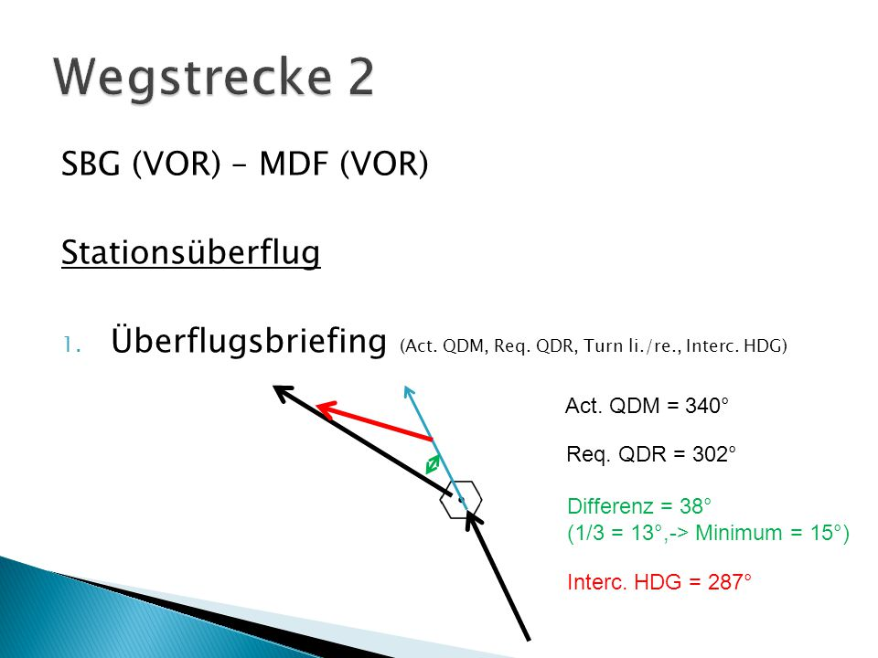 Wegstrecke 2 SBG (VOR) – MDF (VOR) Stationsüberflug