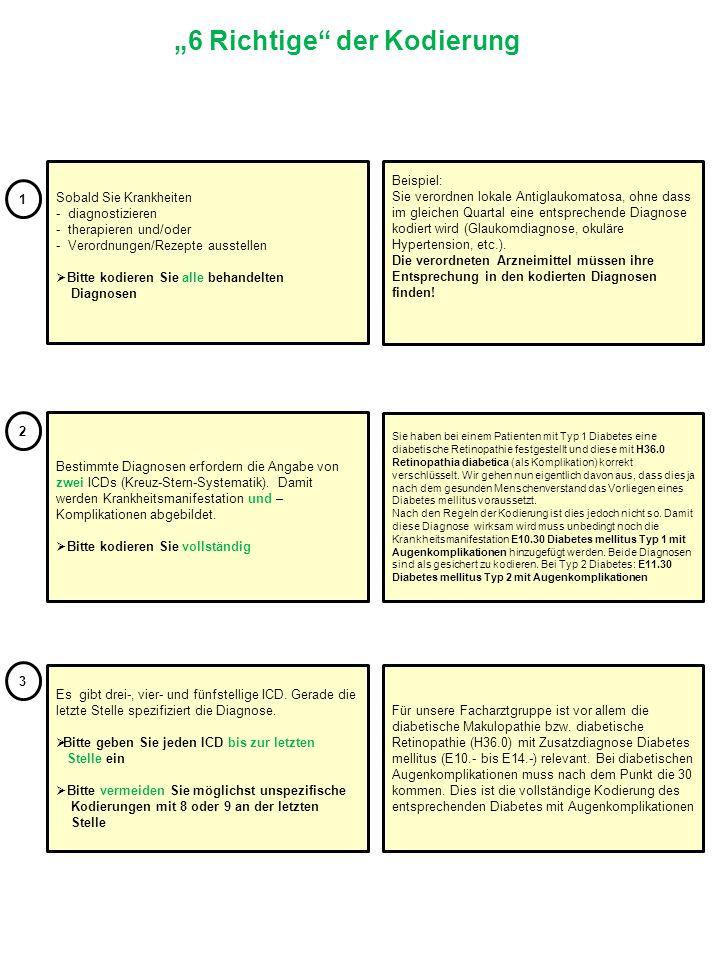 """""""6 Richtige der Kodierung"""