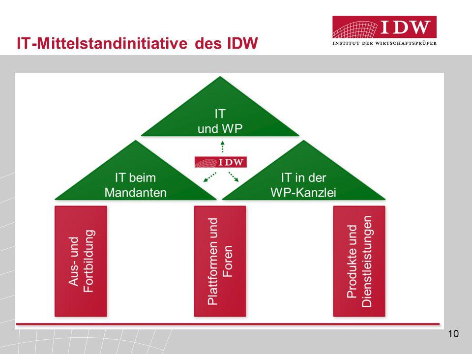 IT-Mittelstandinitiative des IDW