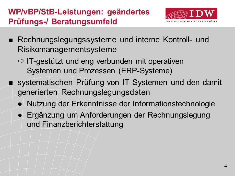 WP/vBP/StB-Leistungen: geändertes Prüfungs-/ Beratungsumfeld