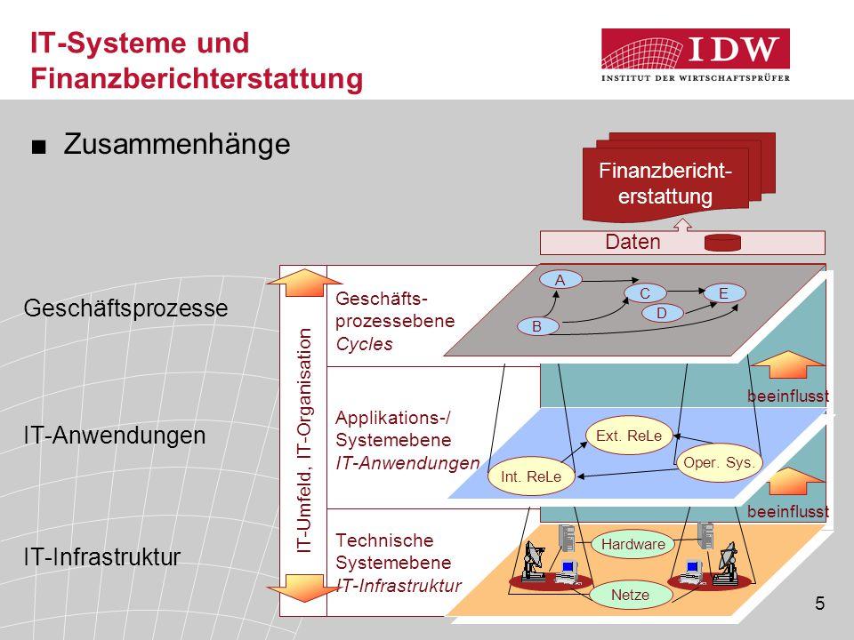 IT-Systeme und Finanzberichterstattung