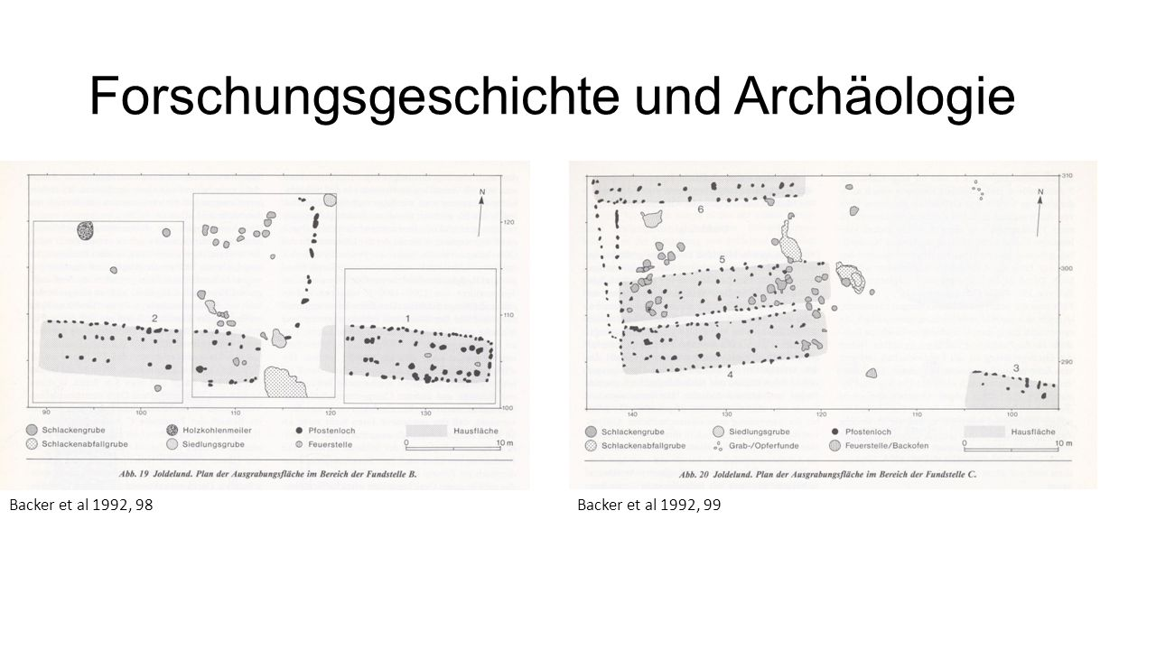 Forschungsgeschichte und Archäologie