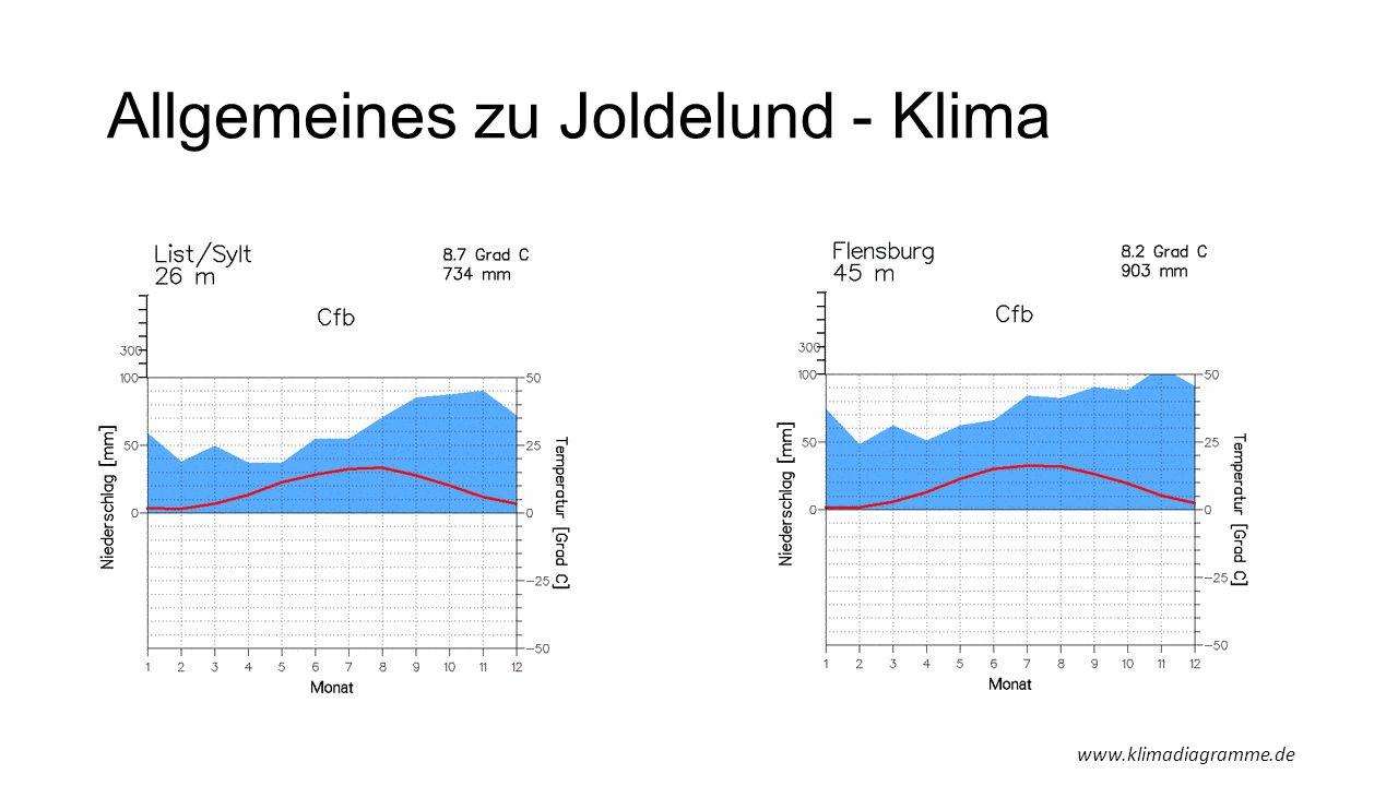 Allgemeines zu Joldelund - Klima