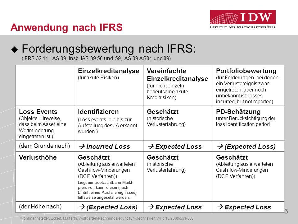Anwendung nach IFRS Forderungsbewertung nach IFRS: (IFRS 32.11, IAS 39, insb. IAS 39.58 und .59, IAS 39.AG84 und 89)