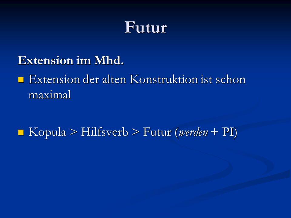 Futur Extension im Mhd. Extension der alten Konstruktion ist schon maximal.