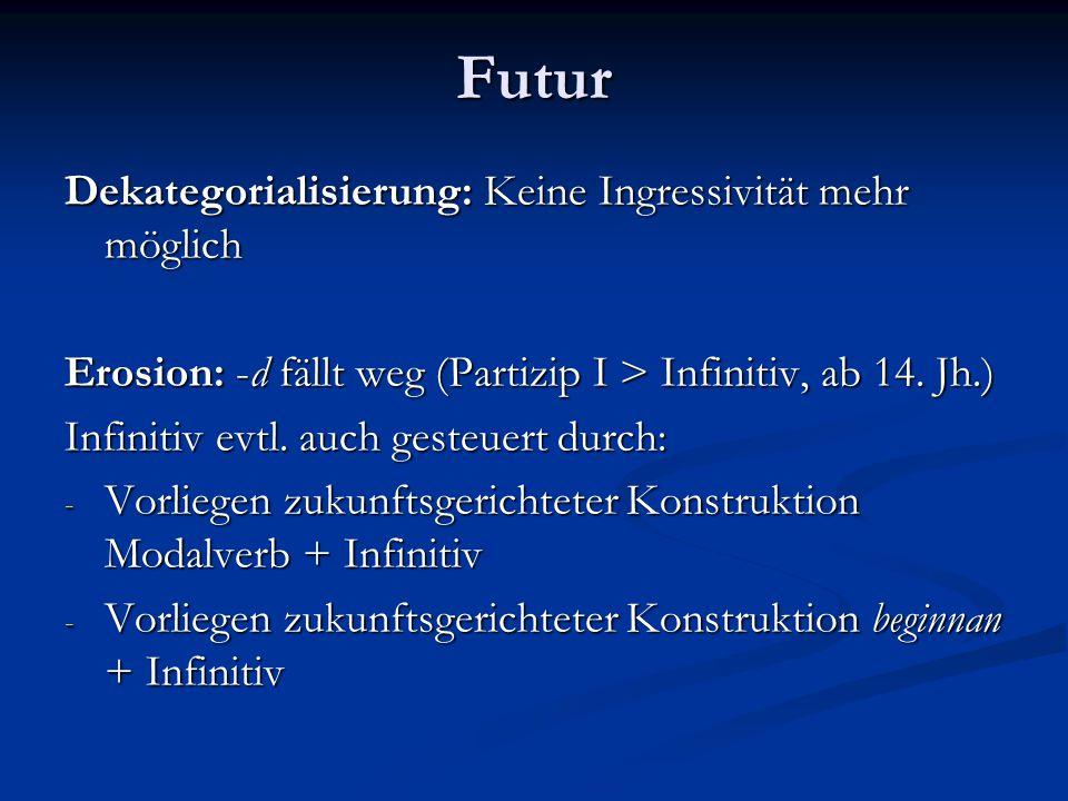 Futur Dekategorialisierung: Keine Ingressivität mehr möglich
