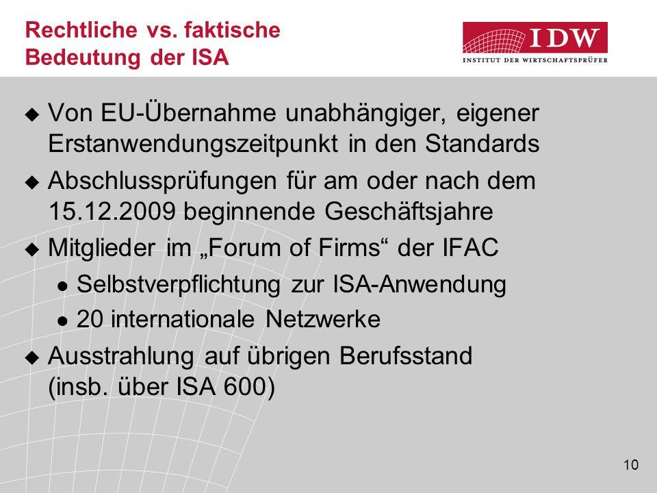Rechtliche vs. faktische Bedeutung der ISA
