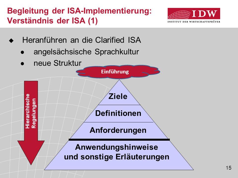 Begleitung der ISA-Implementierung: Verständnis der ISA (1)