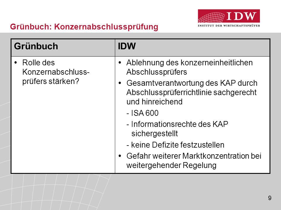 Grünbuch: Konzernabschlussprüfung