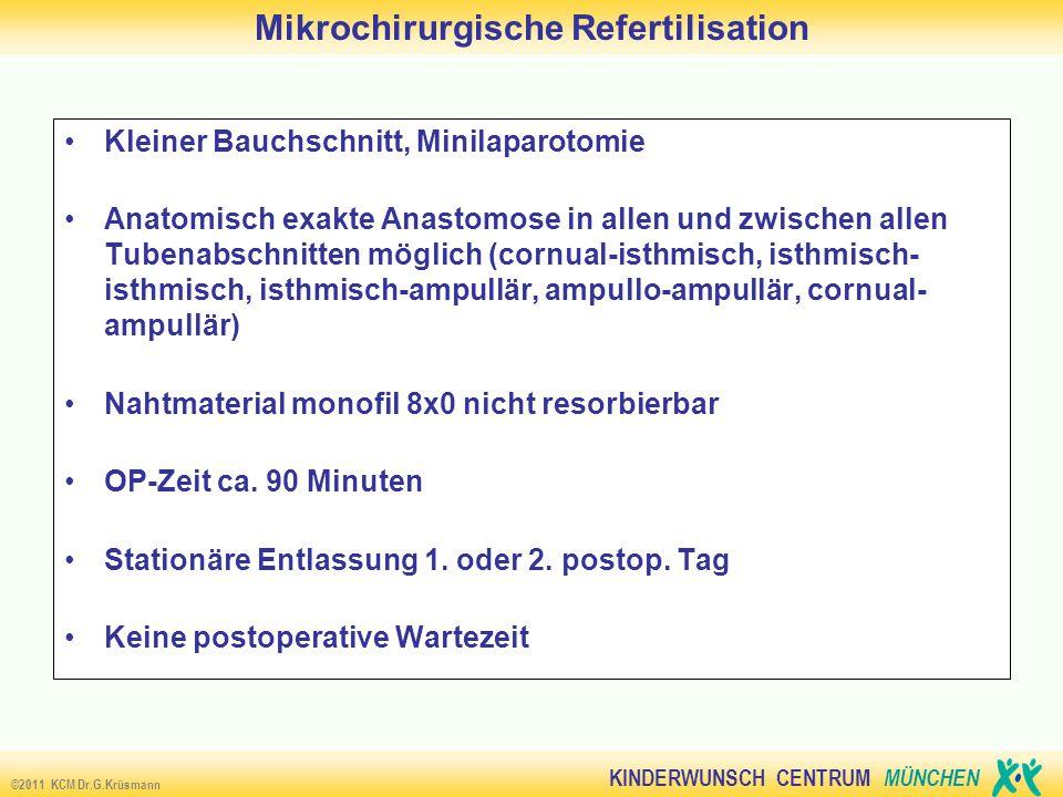Mikrochirurgische Refertilisation