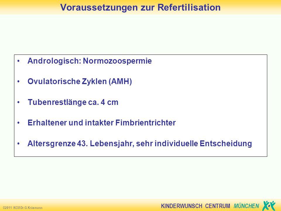 Voraussetzungen zur Refertilisation