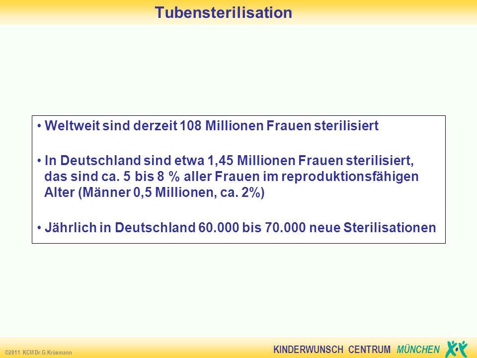 Tubensterilisation Weltweit sind derzeit 108 Millionen Frauen sterilisiert.