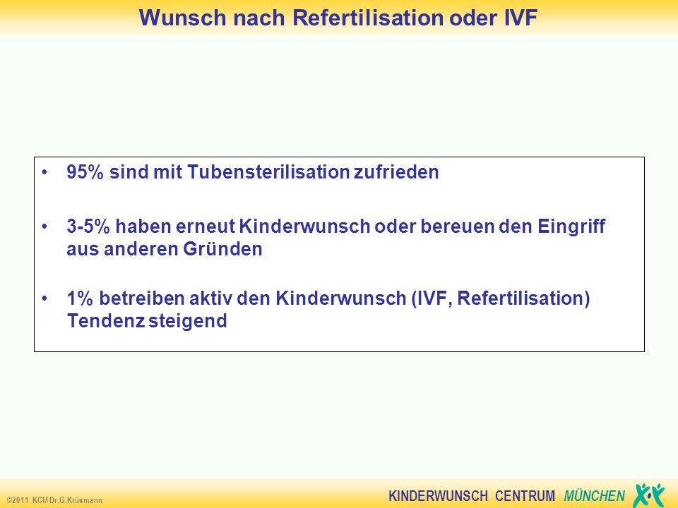 Wunsch nach Refertilisation oder IVF