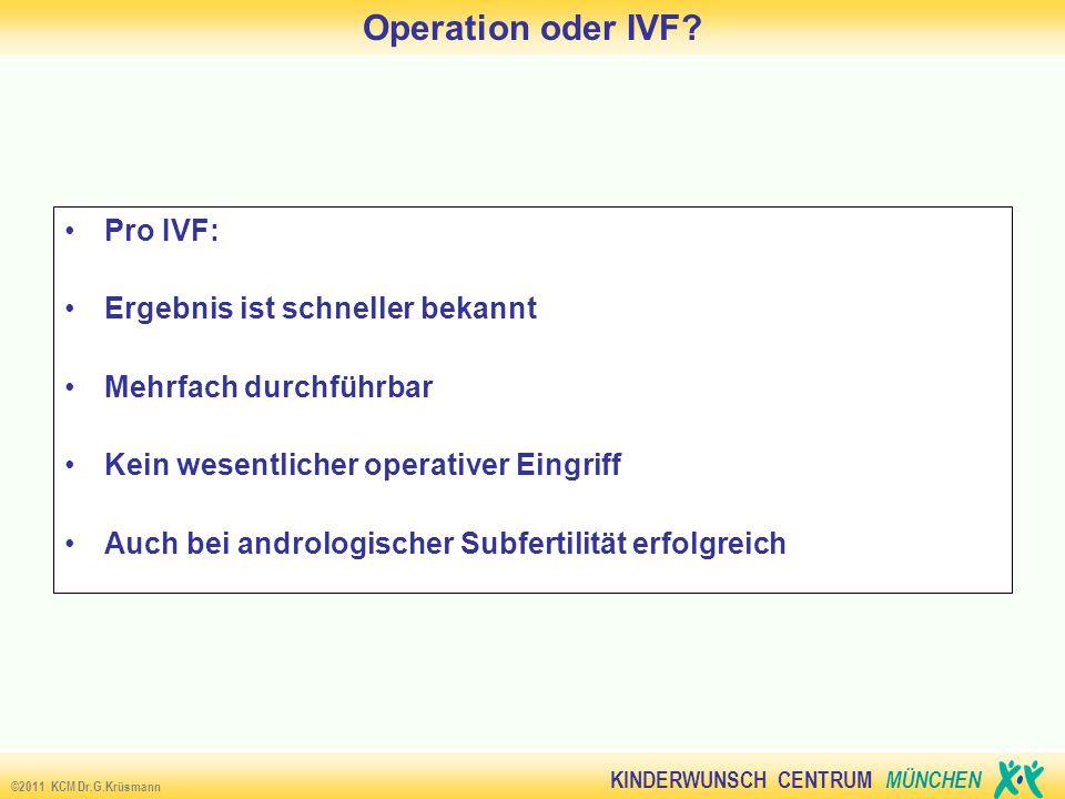 Operation oder IVF Pro IVF: Ergebnis ist schneller bekannt