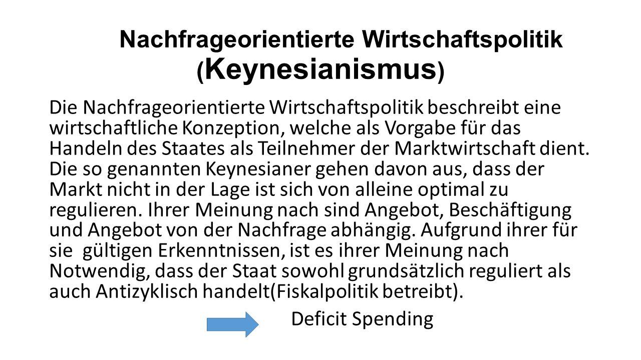 Nachfrageorientierte Wirtschaftspolitik (Keynesianismus)
