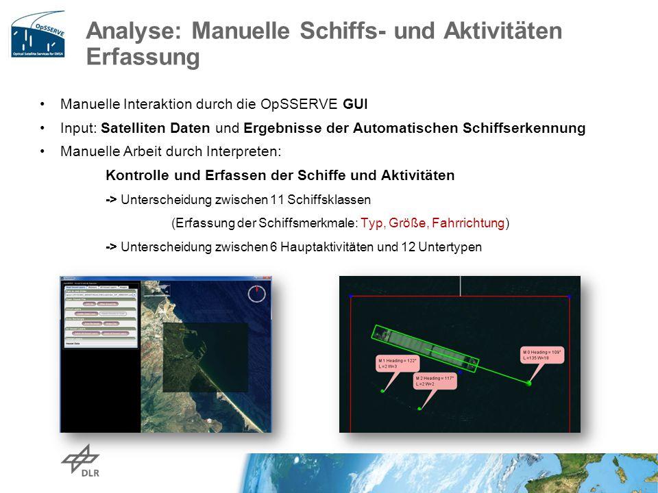 Analyse: Manuelle Schiffs- und Aktivitäten Erfassung