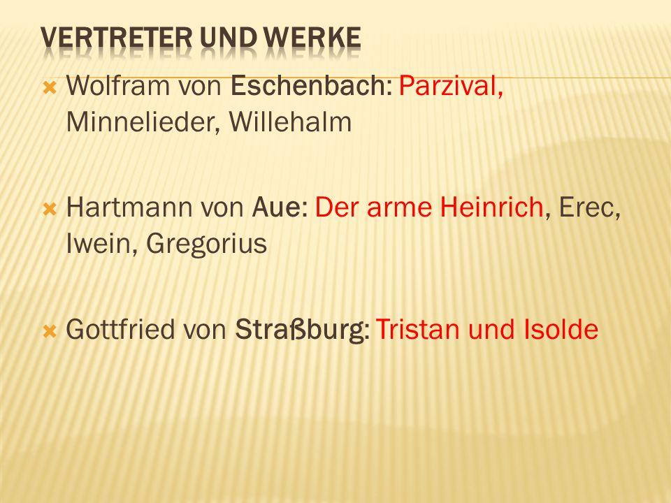 Vertreter und Werke Wolfram von Eschenbach: Parzival, Minnelieder, Willehalm Hartmann von Aue: Der arme Heinrich, Erec, Iwein, Gregorius