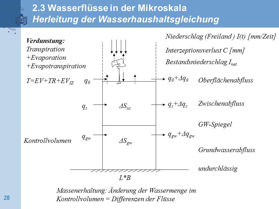 2.3 Wasserflüsse in der Mikroskala