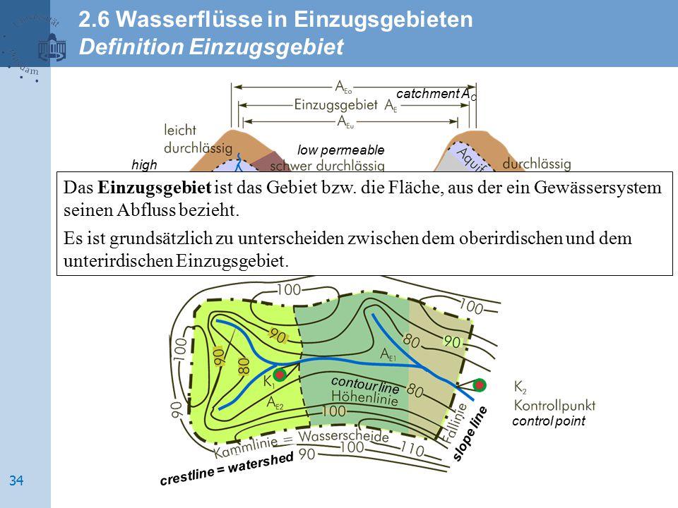 Großzügig Kolonialdraht Spezifikationen Galerie - Elektrische ...