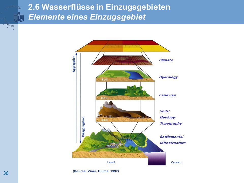 2.6 Wasserflüsse in Einzugsgebieten Elemente eines Einzugsgebiet