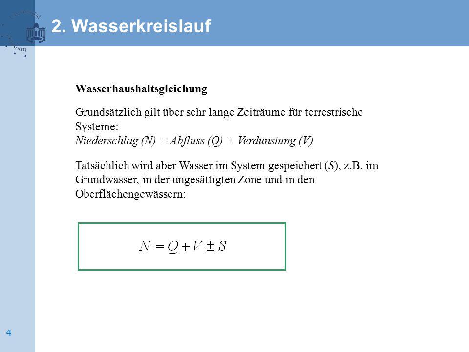 2. Wasserkreislauf Wasserhaushaltsgleichung