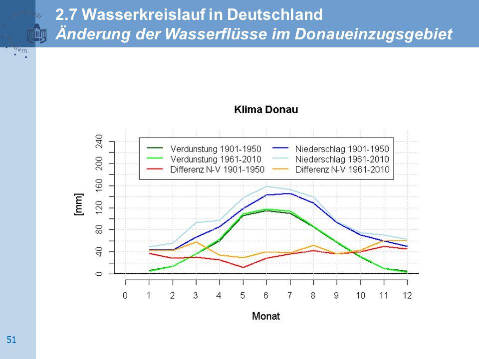 2.7 Wasserkreislauf in Deutschland