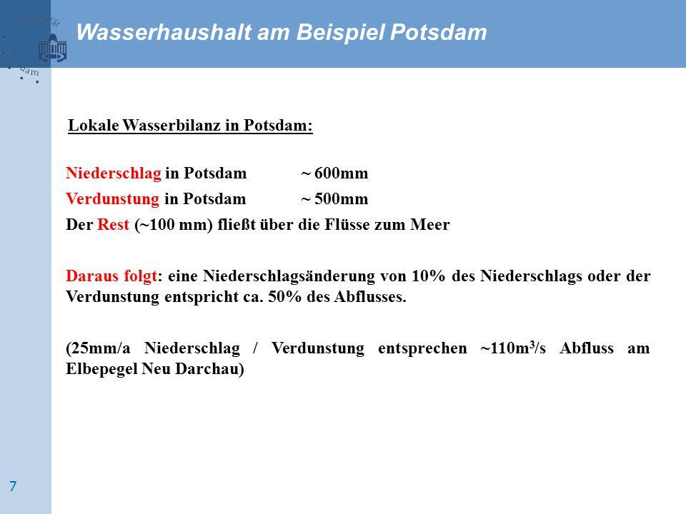 Wasserhaushalt am Beispiel Potsdam