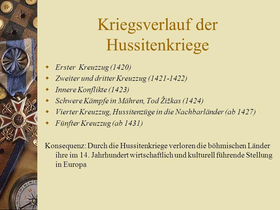 Kriegsverlauf der Hussitenkriege