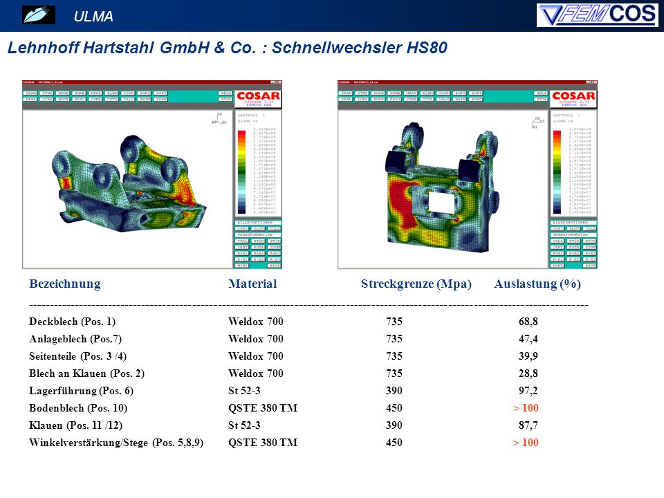 Lehnhoff Hartstahl GmbH & Co. : Schnellwechsler HS80