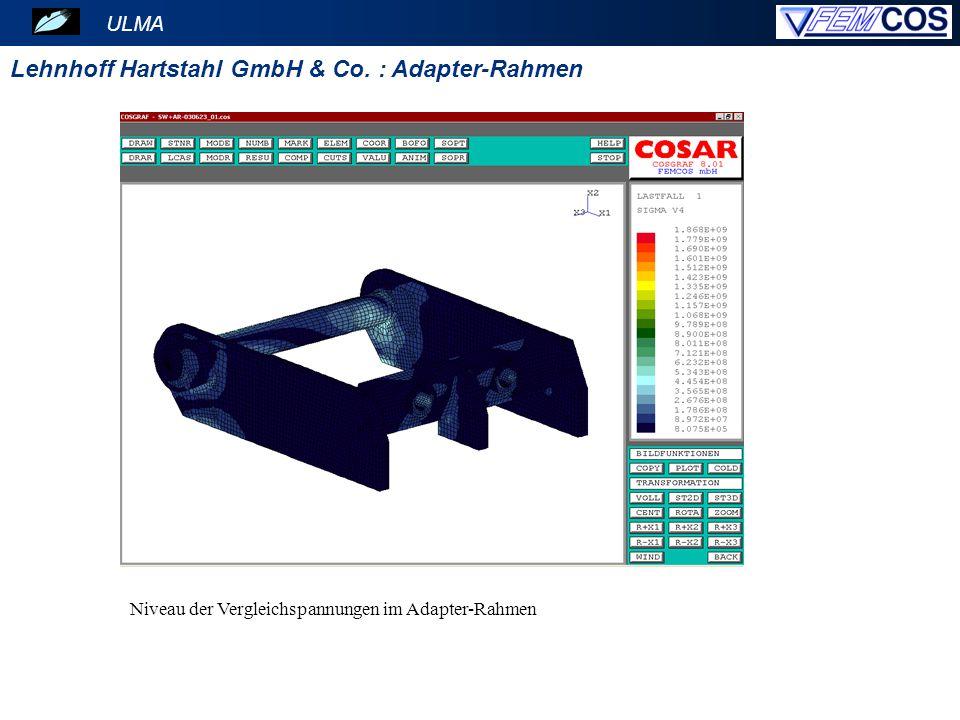 Lehnhoff Hartstahl GmbH & Co. : Adapter-Rahmen