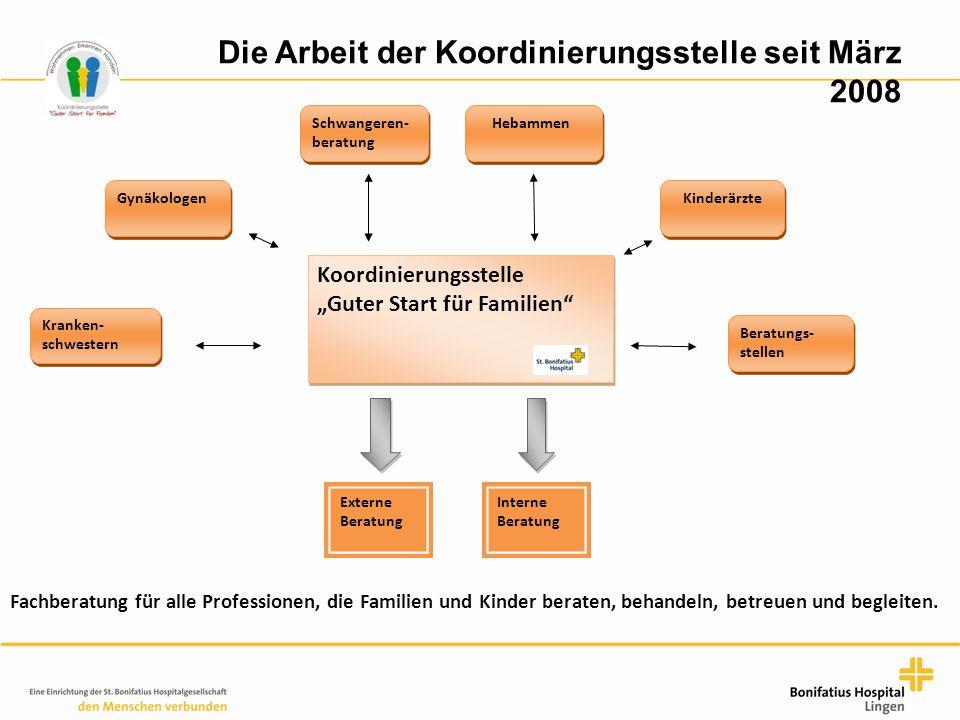 Die Arbeit der Koordinierungsstelle seit März 2008