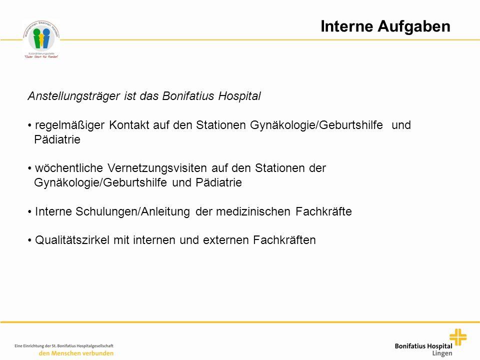 Interne Aufgaben Anstellungsträger ist das Bonifatius Hospital
