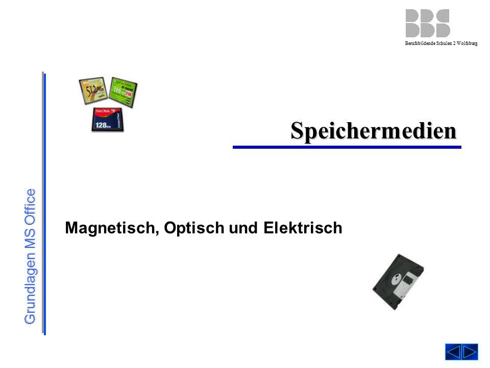 Magnetisch, Optisch und Elektrisch