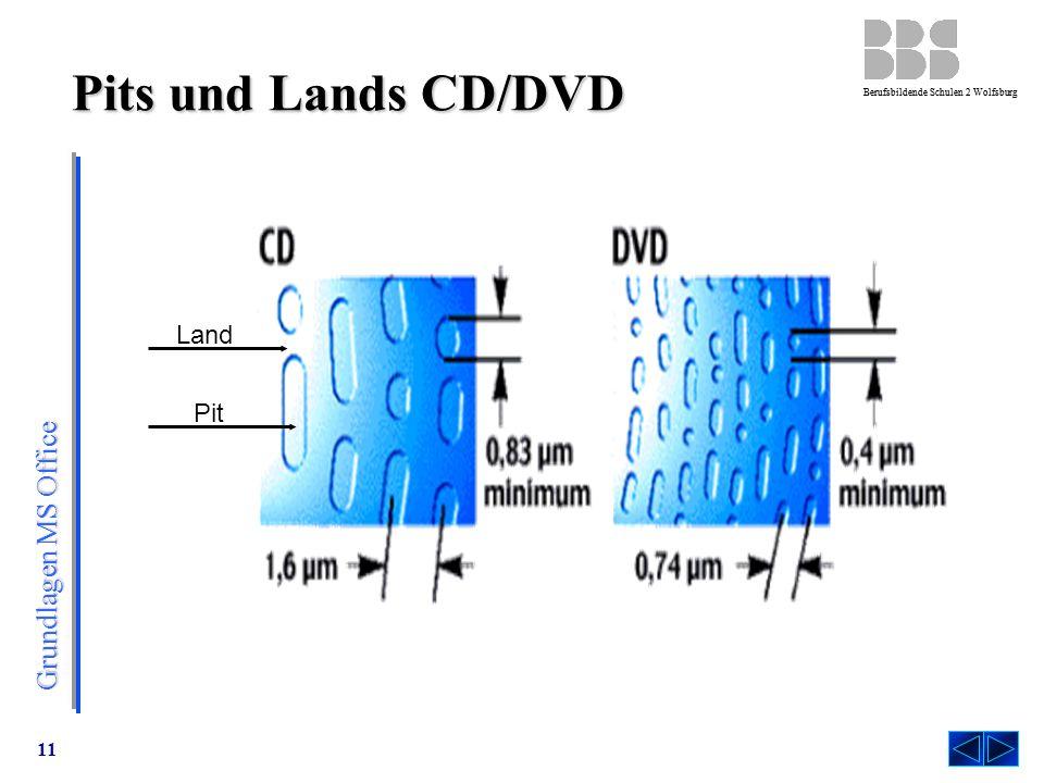 Pits und Lands CD/DVD Land Pit