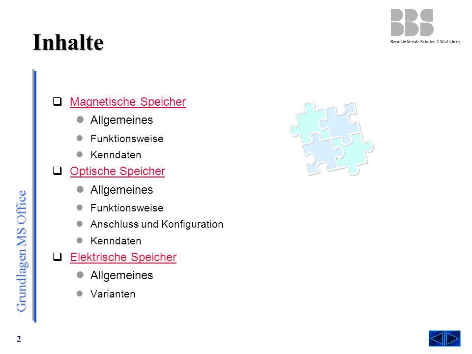 Inhalte Magnetische Speicher Allgemeines Optische Speicher