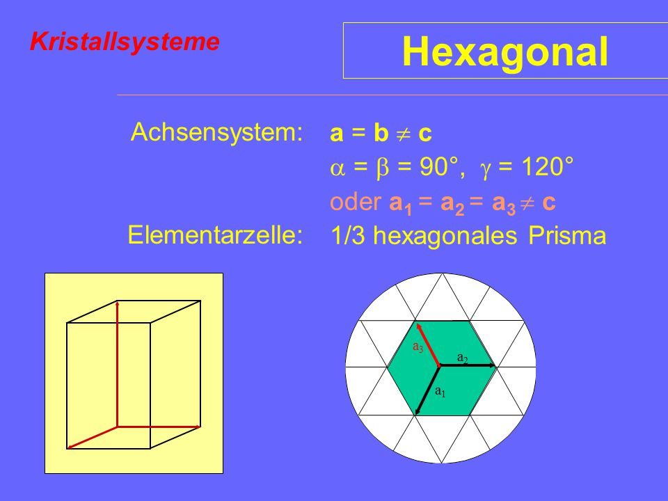 Hexagonal Kristallsysteme Achsensystem: a = b  c