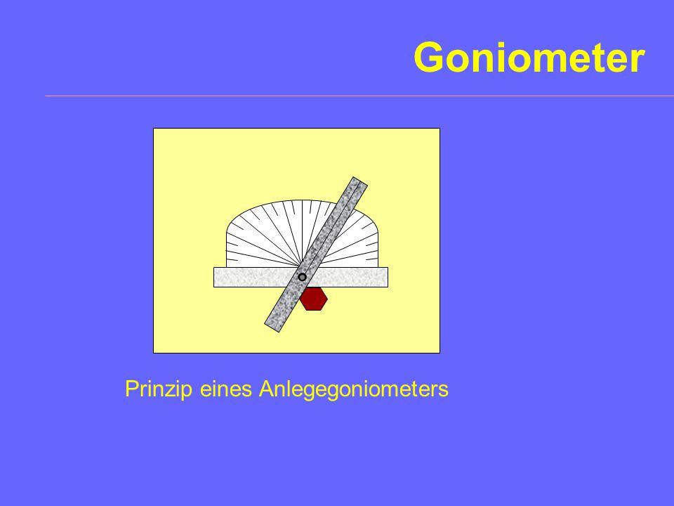 Goniometer Prinzip eines Anlegegoniometers
