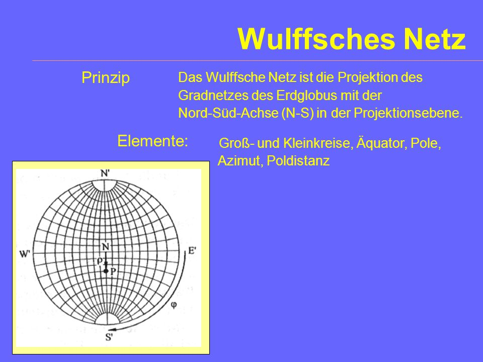 Wulffsches Netz Prinzip Elemente: