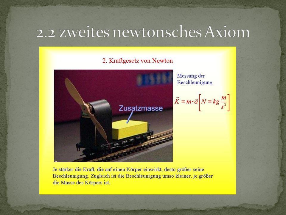 2.2 zweites newtonsches Axiom