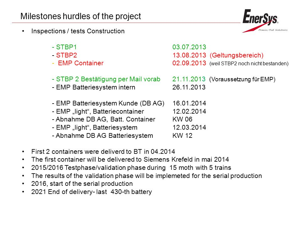 Milestones hurdles of the project