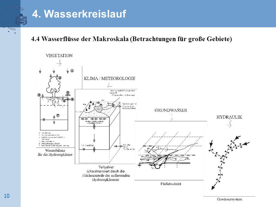 4. Wasserkreislauf 4.4 Wasserflüsse der Makroskala (Betrachtungen für große Gebiete)