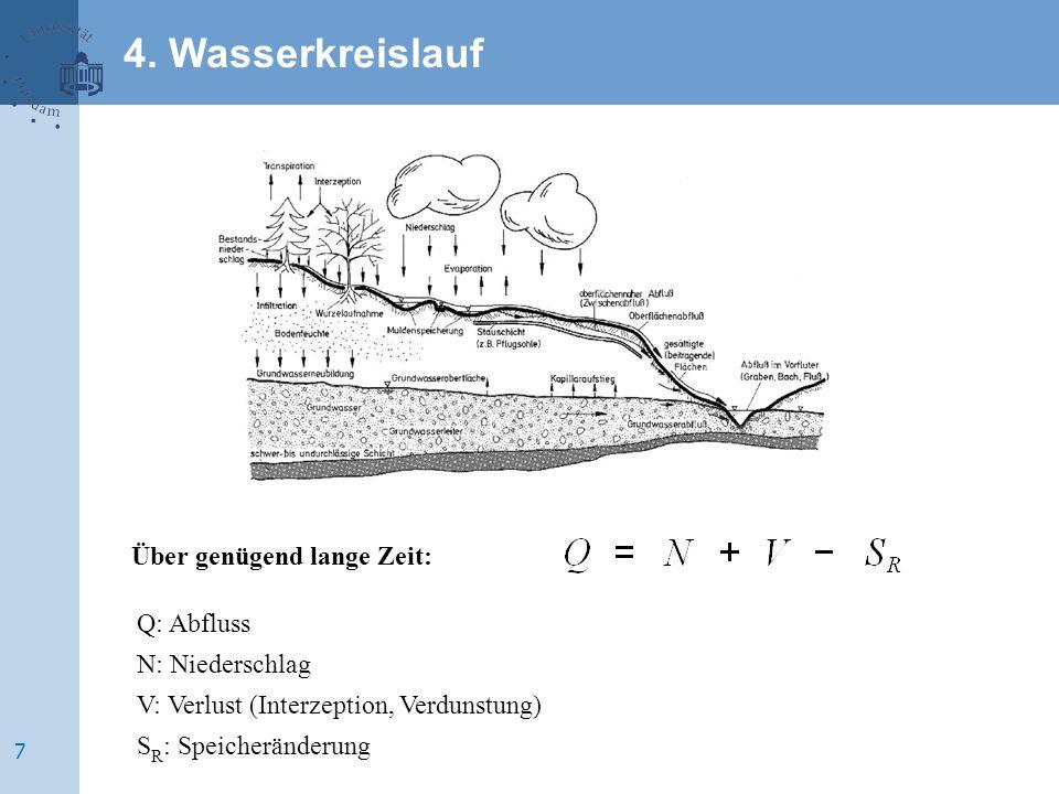 4. Wasserkreislauf Über genügend lange Zeit: Q: Abfluss