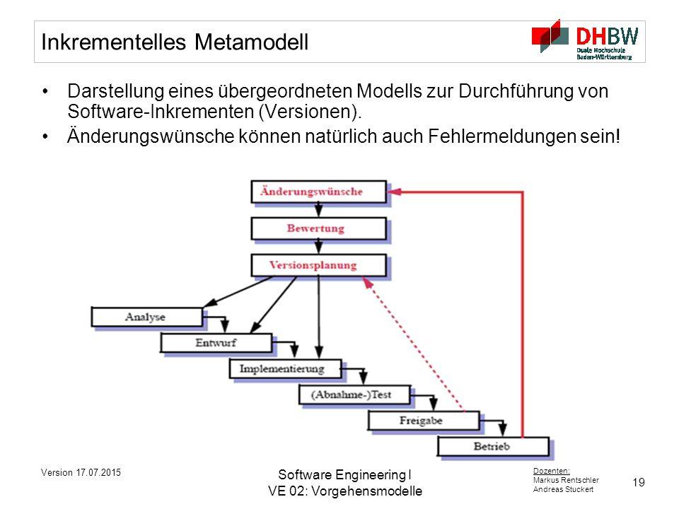 Inkrementelles Metamodell