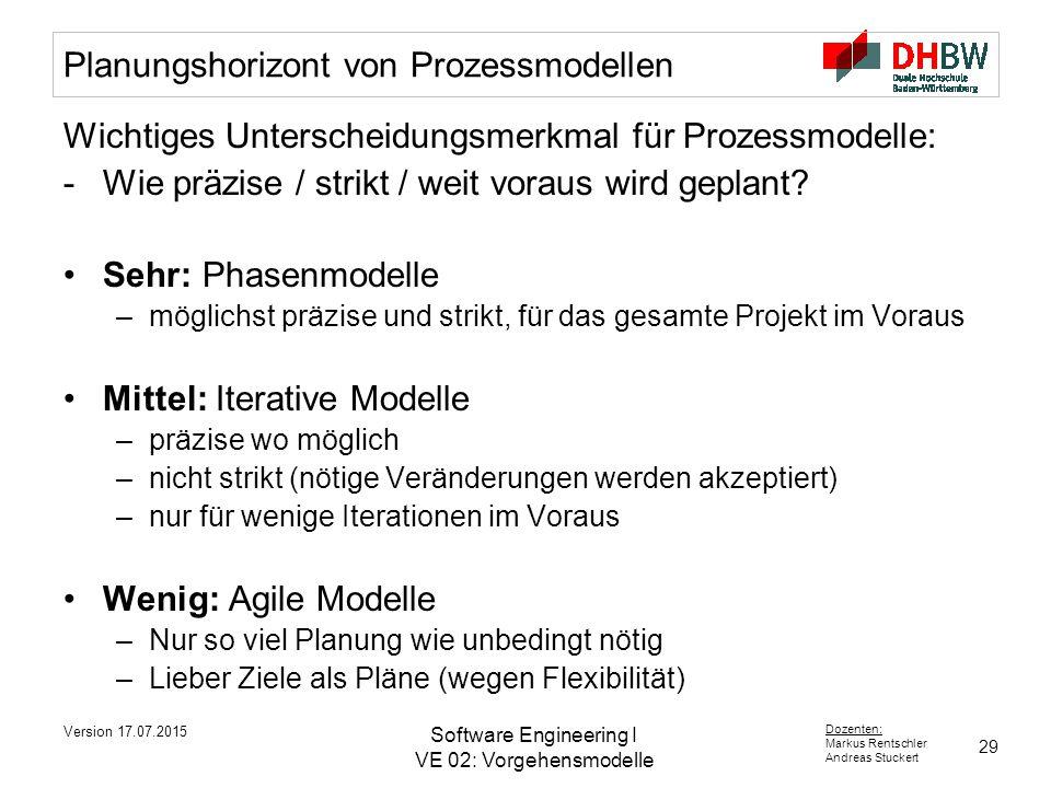 Planungshorizont von Prozessmodellen