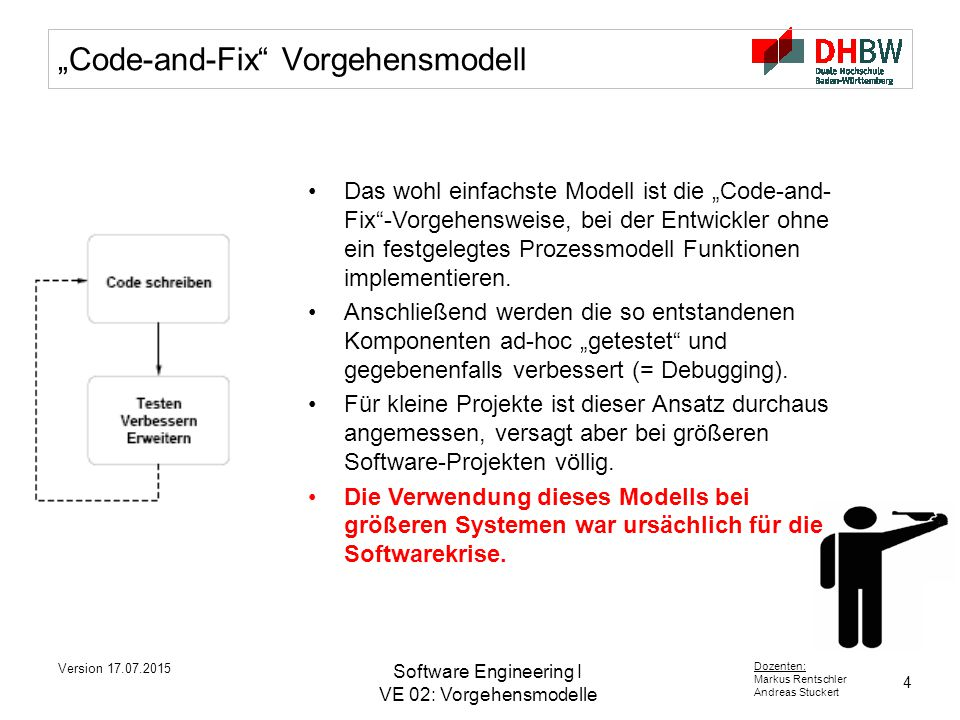 """Code-and-Fix Vorgehensmodell"